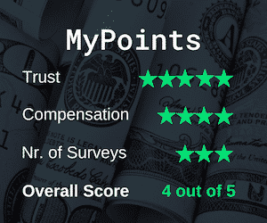 MyPointsi Full Review Rating