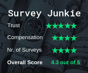 Survey Junkie Full Review Rating