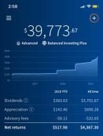 Fundrise money making app