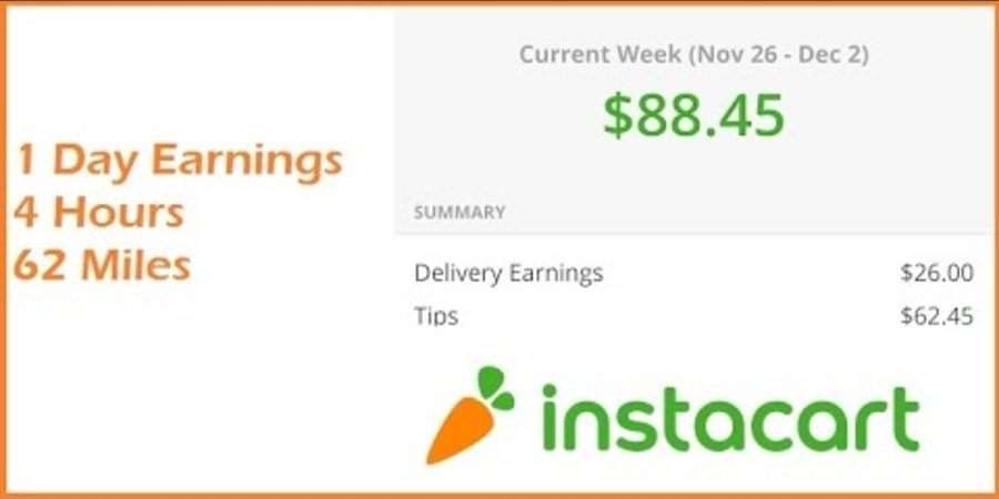 Make money today with Instacart